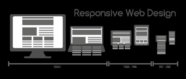 Le responsive design, pourquoi est-ce si important de nos jours ?